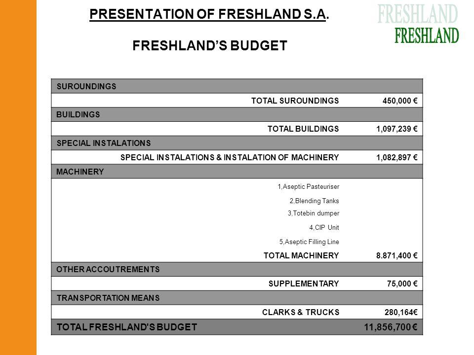 PRESENTATION OF FRESHLAND S.A. FRESHLAND'S BUDGET SUROUNDINGS TOTAL SUROUNDINGS450,000 € BUILDINGS TOTAL BUILDINGS1,097,239 € SPECIAL INSTALATIONS SPE