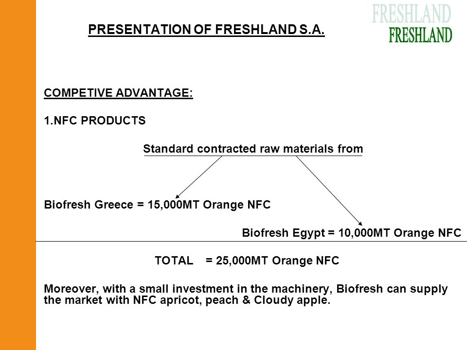 PRESENTATION OF FRESHLAND S.A. COMPETIVE ADVANTAGE: 1.NFC PRODUCTS Standard contracted raw materials from Biofresh Greece = 15,000MT Orange NFC Biofre