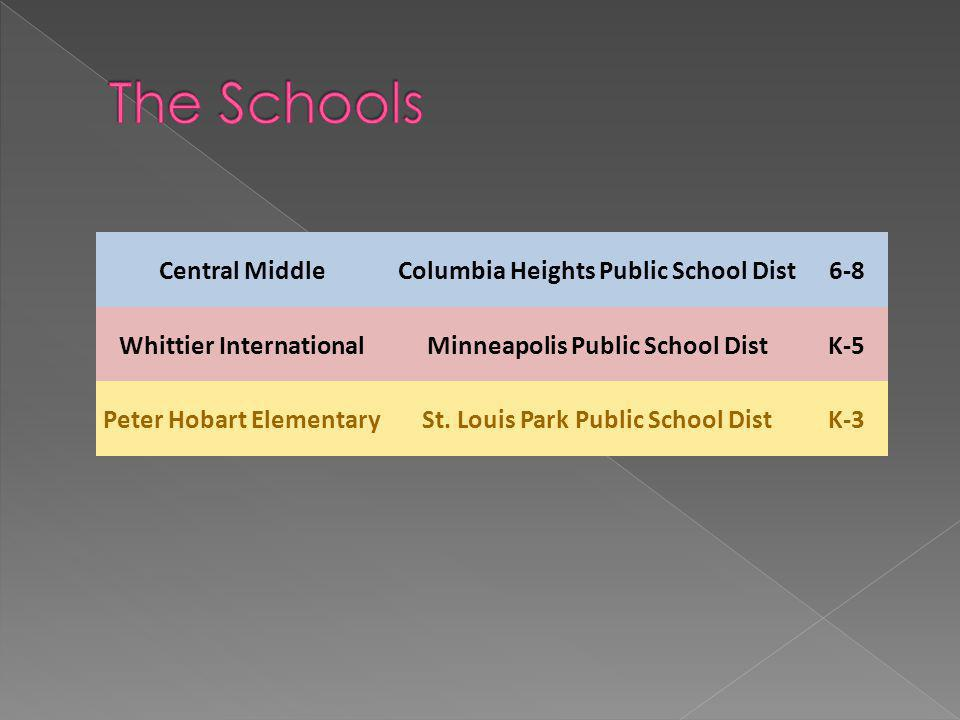 Central MiddleColumbia Heights Public School Dist6-8 Whittier InternationalMinneapolis Public School DistK-5 Peter Hobart ElementarySt.