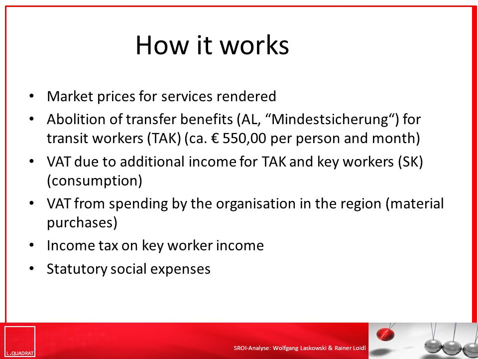 L QUADRAT SROI-Analyse: Wolfgang Laskowski & Rainer Loidl How it works Market prices for services rendered Abolition of transfer benefits (AL, Mindestsicherung ) for transit workers (TAK) (ca.