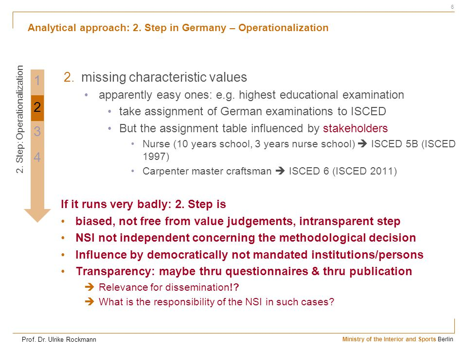Amt für Statistik Berlin-Brandenburg Ministry of the Interior and Sports Berlin Analytical approach: 2.