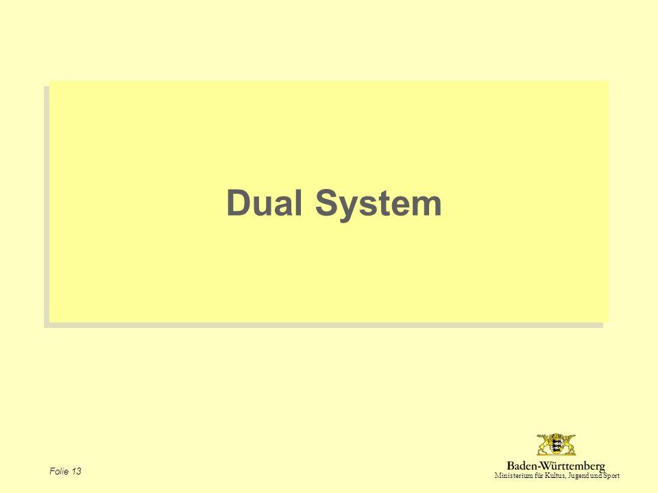 Ministerium für Kultus, Jugend und Sport Folie 13 Dual System