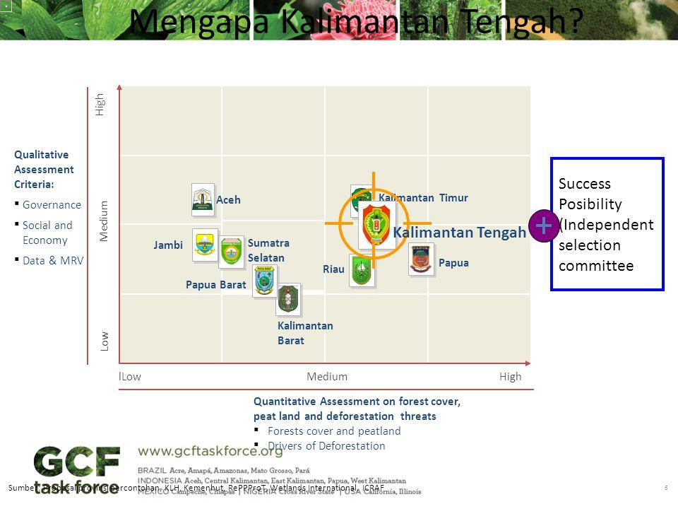 6 Mengapa Kalimantan Tengah.