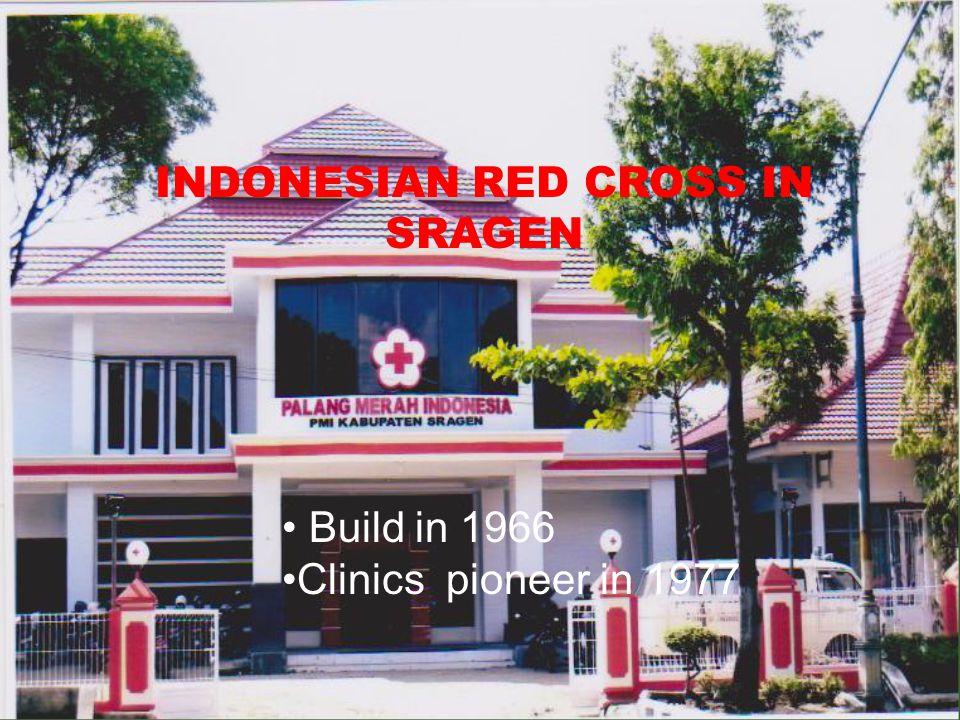 RUMAH SAKIT UMUM DAERAH KABUPATEN SRAGEN Jl. Raya Sukowati No.
