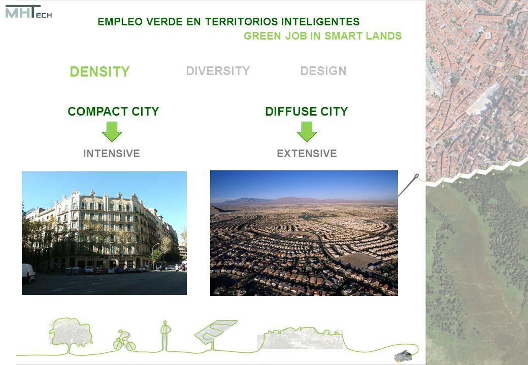 COMPACT CITYDIFFUSE CITY DENSITY DIVERSITYDESIGN INTENSIVEEXTENSIVE EMPLEO VERDE EN TERRITORIOS INTELIGENTES GREEN JOB IN SMART LANDS