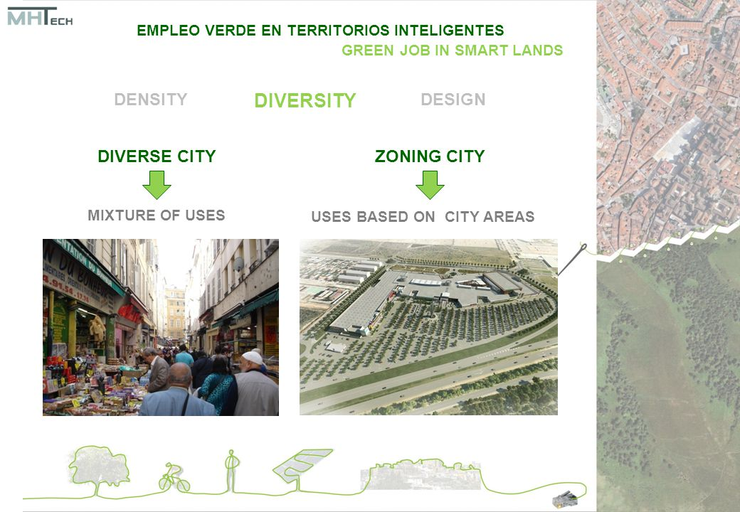 DIVERSE CITYZONING CITY DENSITY DIVERSITY DESIGN MIXTURE OF USES USES BASED ON CITY AREAS ¿Qué IMAGEN.