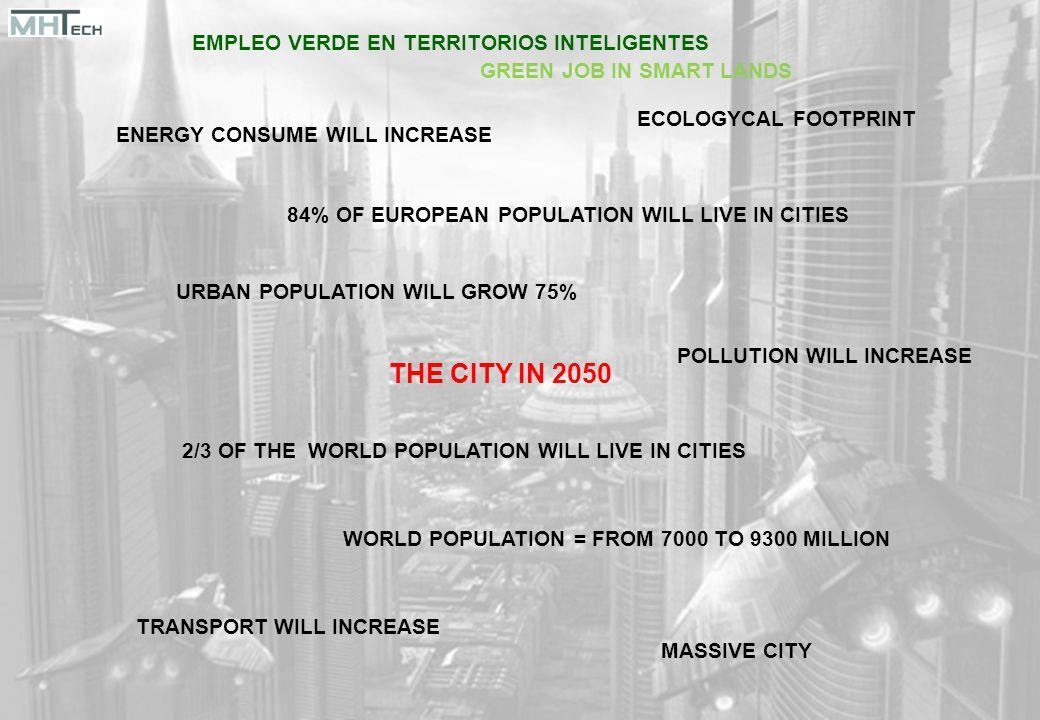 URBAN POPULATION WILL GROW 75% WORLD POPULATION = FROM 7000 TO 9300 MILLION 2/3 OF THE WORLD POPULATION WILL LIVE IN CITIES 84% OF EUROPEAN POPULATION WILL LIVE IN CITIES POLLUTION WILL INCREASE TRANSPORT WILL INCREASE ENERGY CONSUME WILL INCREASE MASSIVE CITY THE CITY IN 2050 ECOLOGYCAL FOOTPRINT EMPLEO VERDE EN TERRITORIOS INTELIGENTES GREEN JOB IN SMART LANDS