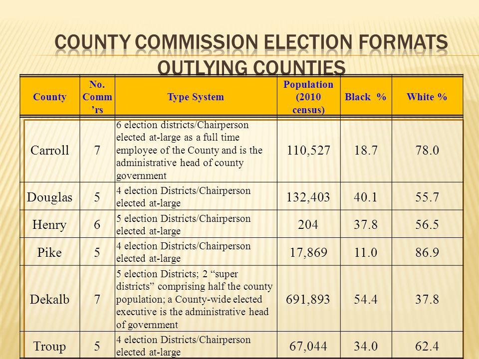County No.