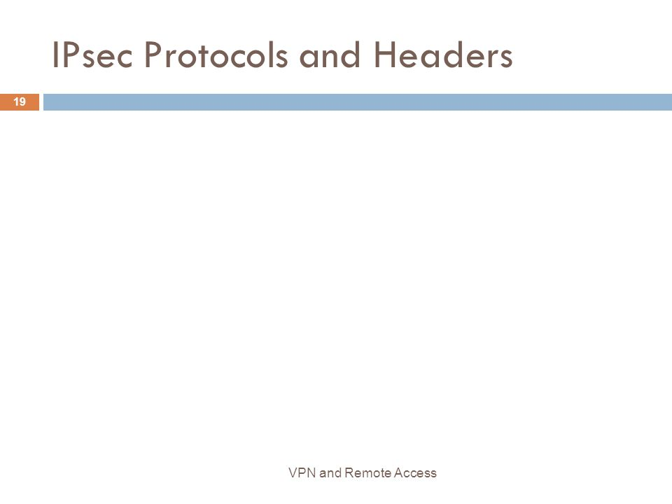 IPsec Protocols and Headers 19 VPN and Remote Access