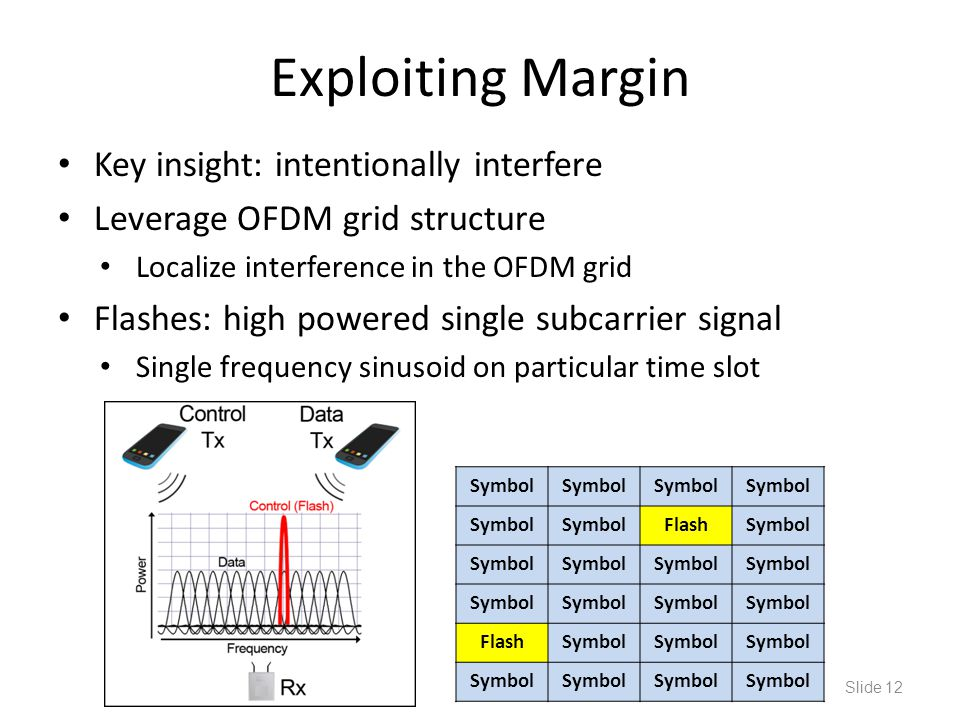 Exploiting Margin Key insight: intentionally interfere Leverage OFDM grid structure Localize interference in the OFDM grid Flashes: high powered singl