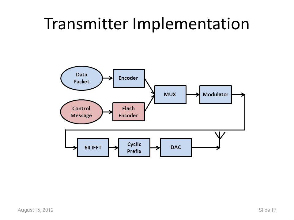 Transmitter Implementation August 15, 2012Slide 17 Encoder Modulator 64 IFFT Cyclic Prefix Flash Encoder DAC Data Packet Control Message MUX
