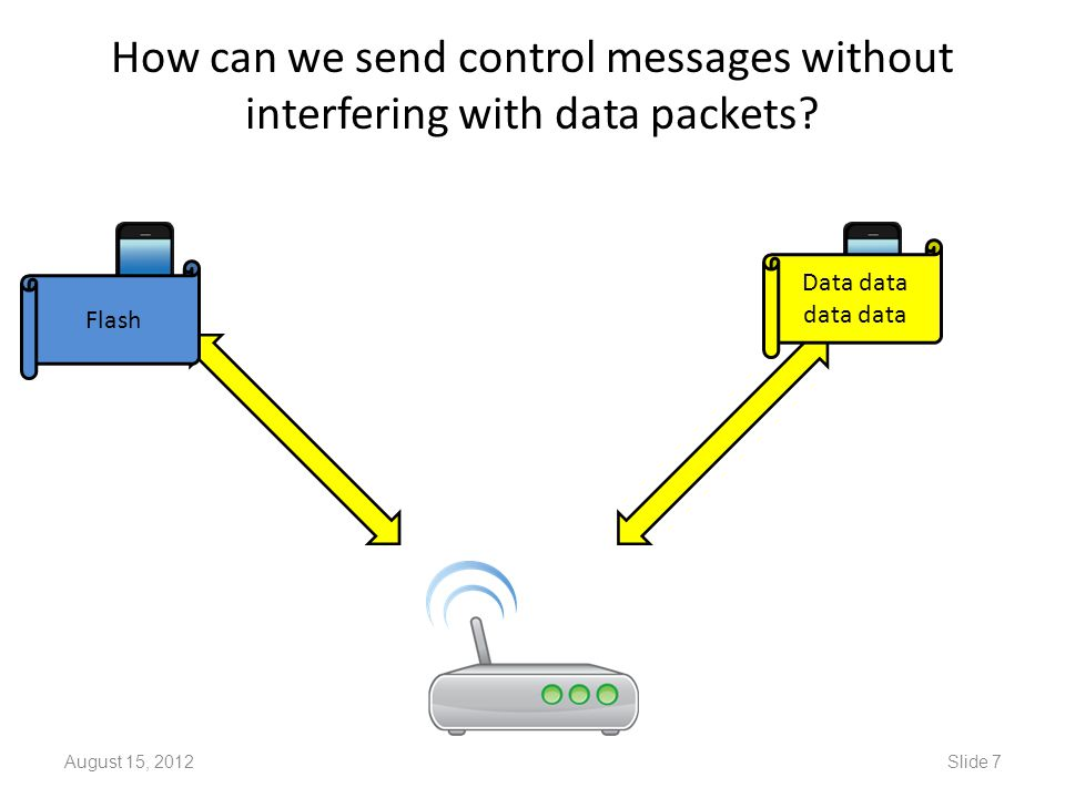 How can we send control messages without interfering with data packets? August 15, 2012Slide 7 Data data data data Flash