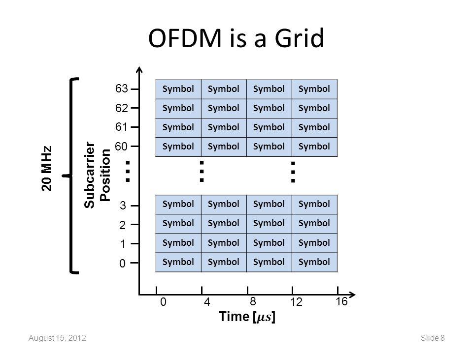 Maximum Flash and Data Rate August 15, 2012Slide 19 50,000 flashes per second 175 kb/sec 125,00 flashes per second 400 kb/sec