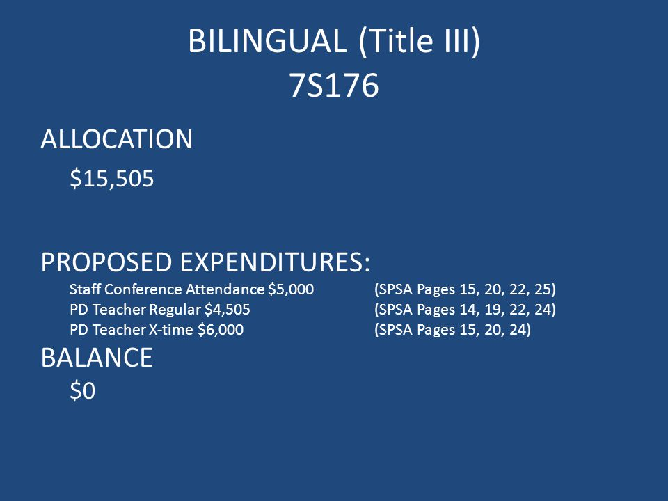 BILINGUAL (Title III) 7S176 ALLOCATION $15,505 PROPOSED EXPENDITURES: Staff Conference Attendance $5,000 (SPSA Pages 15, 20, 22, 25) PD Teacher Regular $4,505(SPSA Pages 14, 19, 22, 24) PD Teacher X-time $6,000(SPSA Pages 15, 20, 24) BALANCE $0