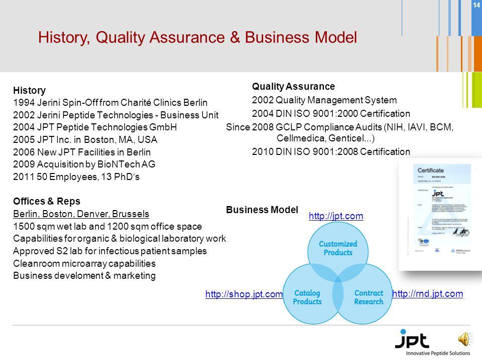 13  JPT Peptide Technologies