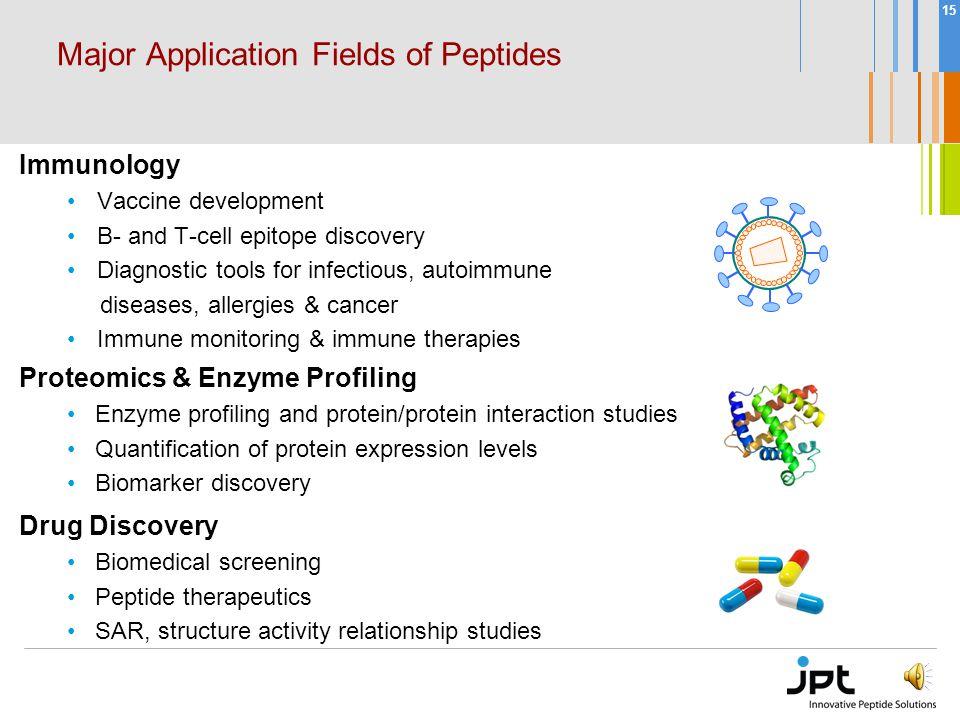 14 History 1994Jerini Spin-Off from Charité Clinics Berlin 2002 Jerini Peptide Technologies - Business Unit 2004 JPT Peptide Technologies GmbH 2005 JPT Inc.