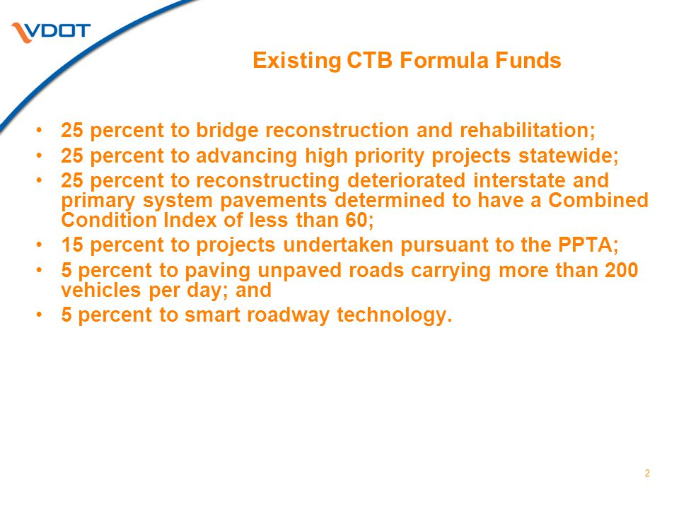 3 Changes to CTB Formula Resulting from HB 1048/SB 518 25 percent to bridge reconstruction and rehabilitation; 25 percent to advancing high priority projects statewide; 25 percent to reconstructing deteriorated interstate, primary system and municipality maintained primary extension pavements determined to have a Combined Condition Index of less than 60; 15 percent to projects undertaken pursuant to the PPTA; 5 percent to paving unpaved roads carrying more than 50 vehicles per day; and 5 percent to smart roadway technology.