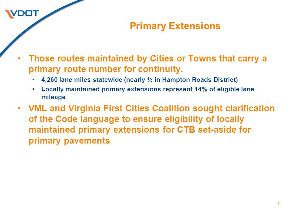 % Deficient Pavement Local Primaries / VDOT Primaries 5