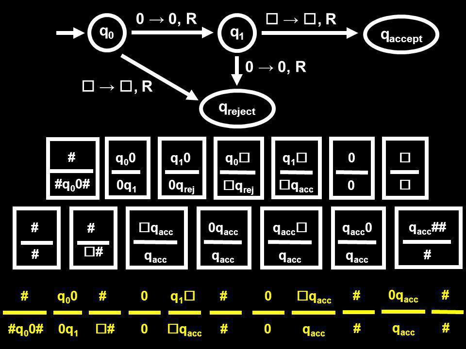 0 → 0, R  → , R q accept q reject 0 → 0, R  → , R q0q0 q1q1 0q10q1 q00q00 0q rej q10q10  q rej q0q0 q1q1  q acc 0 0   # # # #q 0 0# # ##