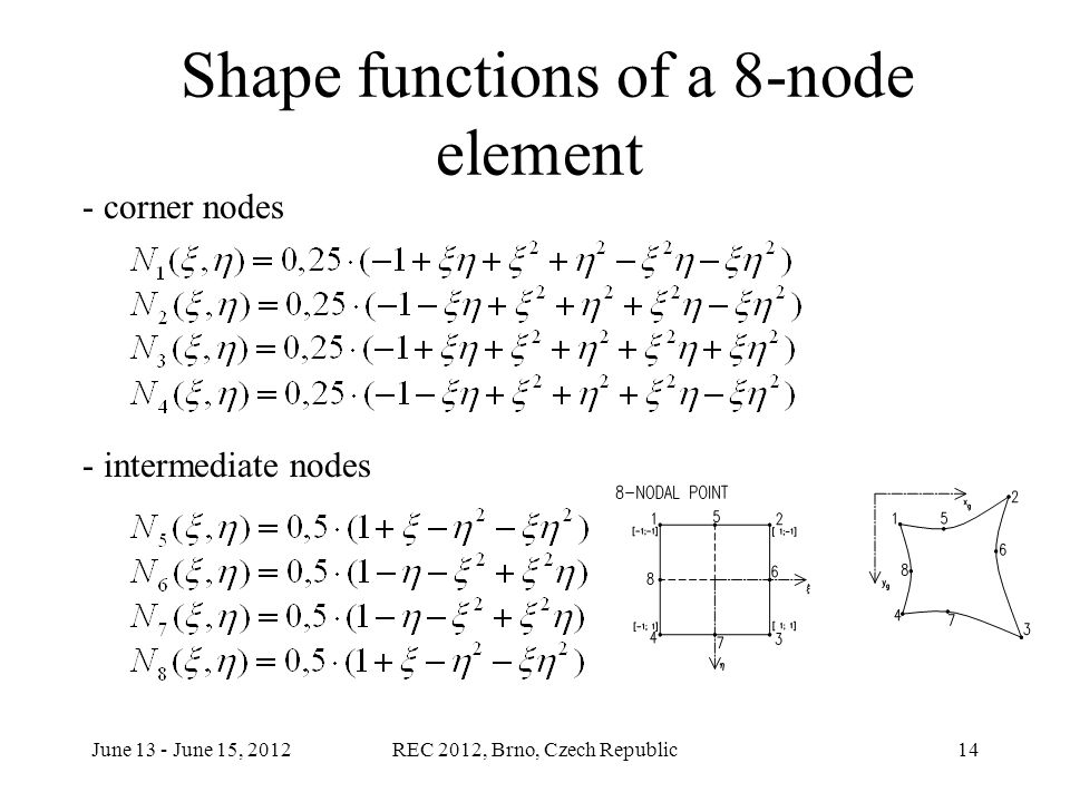 June 13 - June 15, 2012REC 2012, Brno, Czech Republic14 Shape functions of a 8-node element - corner nodes - intermediate nodes
