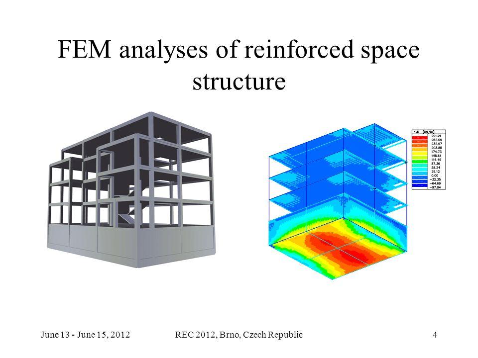 June 13 - June 15, 2012REC 2012, Brno, Czech Republic25 Contact stress of Circular plate under Centre and Edge