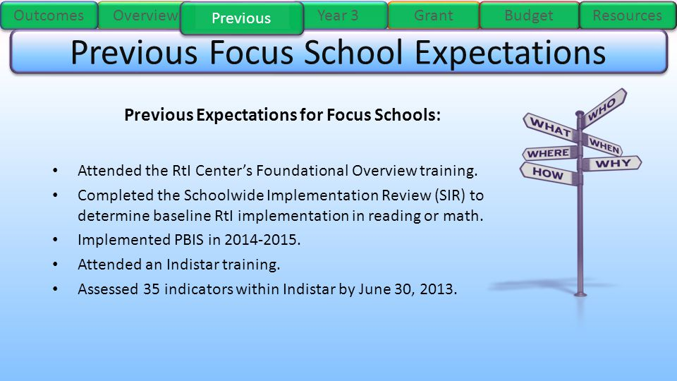 Focus School Requirements 2014-2015 Requirements for Focus Schools Year 3:  Maintain three active objectives in Indistar (add a task, update a task, or add narrative to a task) RtI PBIS EWS (middle and high schools) School's Choice (elementary only)  Continue RtI implementation  Complete and analyze SIR results annually (recommended)  Continue PBIS Implementation  Complete PBIS Benchmarks of Quality (BoQ) annually (recommended)  Continue EWS Implementation  Access and analyze data from DPI Dropout Early Warning System  Indistar Checkpoints  September 30, 2014   January 15, 2015   June 1, 2015 Grant Budget Resources Overview Previous Outcomes Year 3