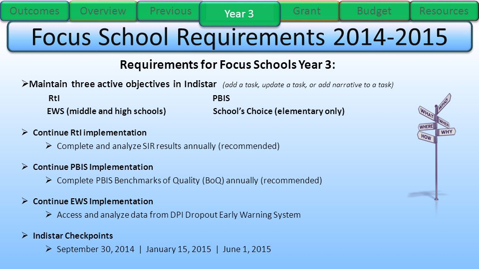 Budget Overview Previous Year 3 Outcomes Resources All Focus Schools will receive a Title I-A Focus School Grant for 2014-2015 Focus School Grant 2014-2015 Grant  This $14,000 grant must be used to support the professional development needs of staff or to support the utilization of Indistar.