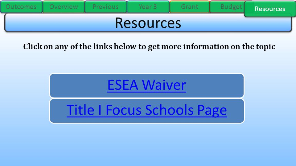 Grant Budget Overview Outcomes Previous Year 3 ESEA Waiver Title I Focus Schools Page 7 This text is need for interactive hyperlinking.