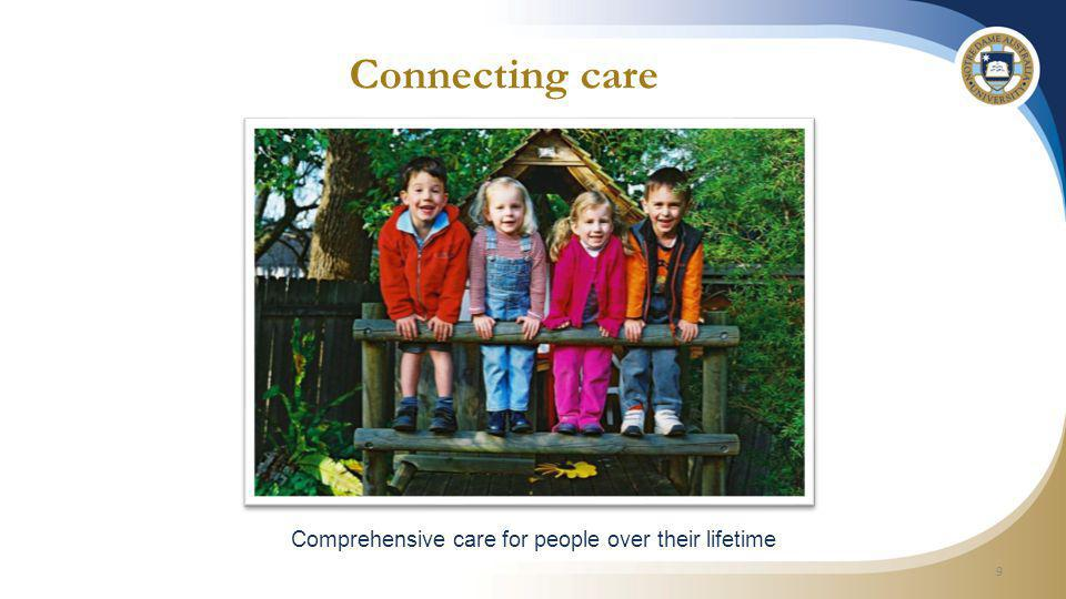 Connecting care – strengthening primary care 10 GP Superclinics – program ceased Primary health care organisations (Medicare Locals) – transition to Primary Care Networks Voluntary Enrolment Diabetes pilot – no results available yet Sub-acute care – NPA ended June 2014 GP copayment - $7 per visit