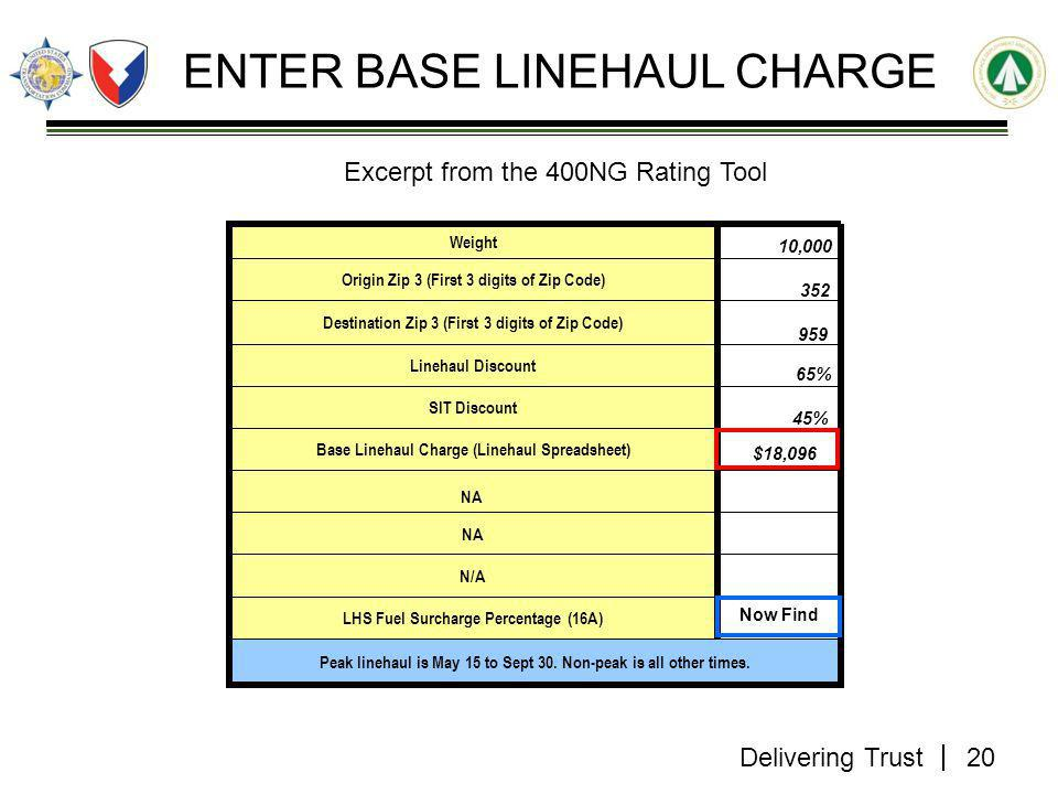 Delivering Trust ENTER BASE LINEHAUL CHARGE 20 10,000 352 959 65% 45% Peak linehaul is May 15 to Sept 30.