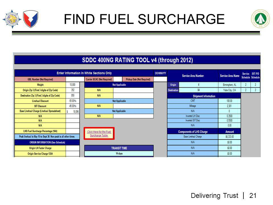 Delivering Trust FIND FUEL SURCHARGE 21