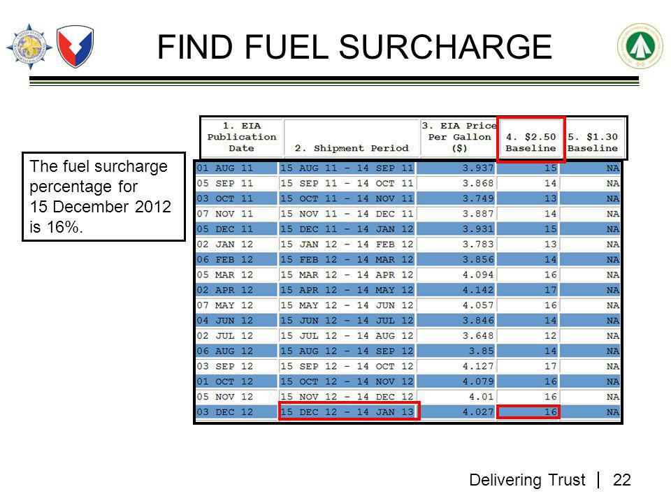 Delivering Trust FIND FUEL SURCHARGE 22 a The fuel surcharge percentage for 15 December 2012 is 16%.