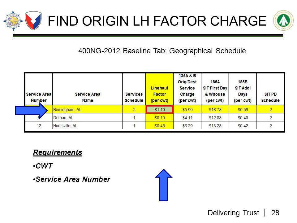 Delivering Trust FIND ORIGIN LH FACTOR CHARGE Requirements CWT Service Area Number 28 400NG-2012 Baseline Tab: Geographical Schedule