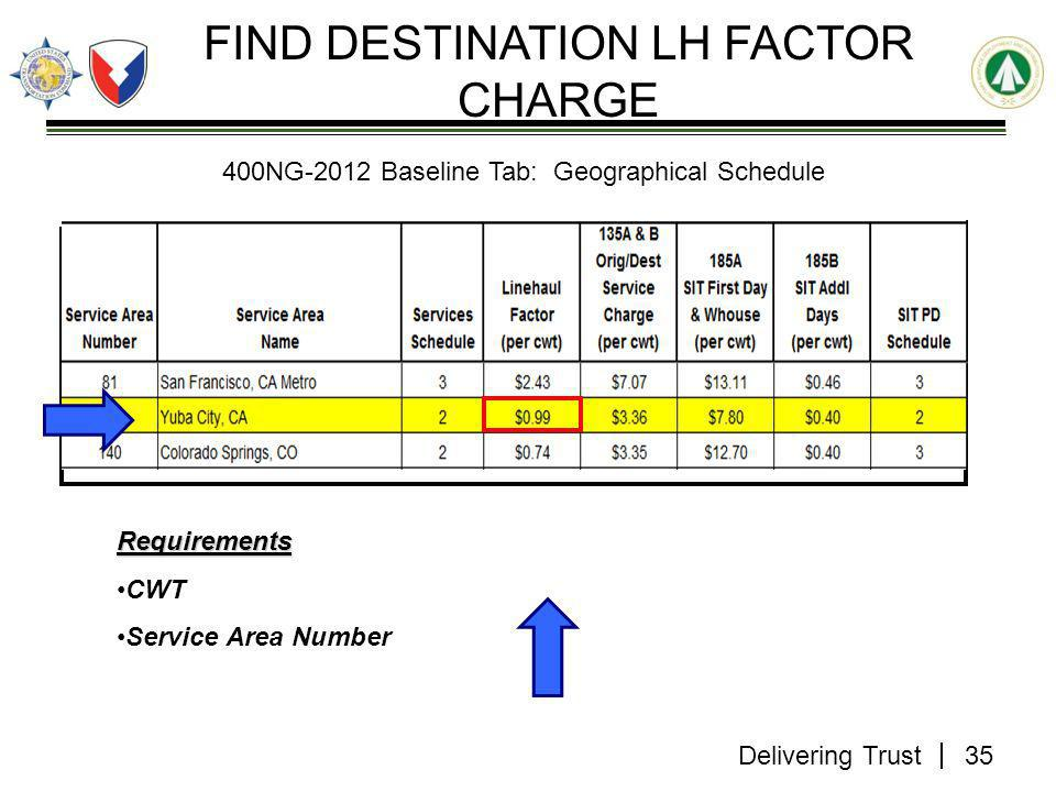 Delivering Trust FIND DESTINATION LH FACTOR CHARGE Requirements CWT Service Area Number 35 400NG-2012 Baseline Tab: Geographical Schedule