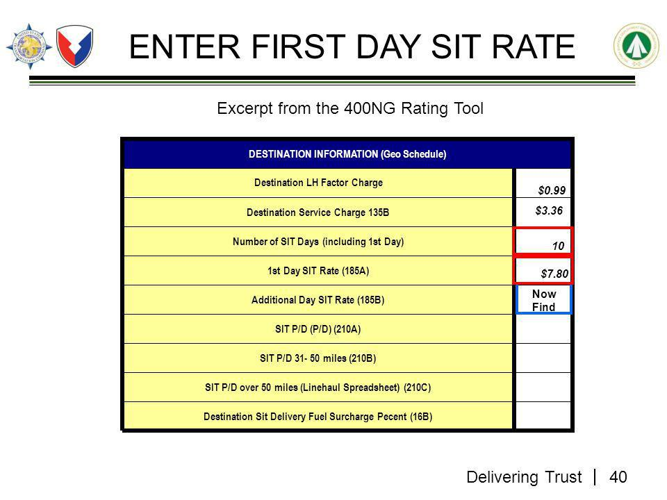 Delivering Trust ENTER FIRST DAY SIT RATE Destination Sit Delivery Fuel Surcharge Pecent (16B) SIT P/D over 50 miles (Linehaul Spreadsheet) (210C) SIT P/D 31- 50 miles (210B) SIT P/D (P/D) (210A) Additional Day SIT Rate (185B) 1st Day SIT Rate (185A) Number of SIT Days (including 1st Day) Destination Service Charge 135B Destination LH Factor Charge DESTINATION INFORMATION (Geo Schedule) $0.99 40 $3.36 Now Find 10 $7.80 Excerpt from the 400NG Rating Tool