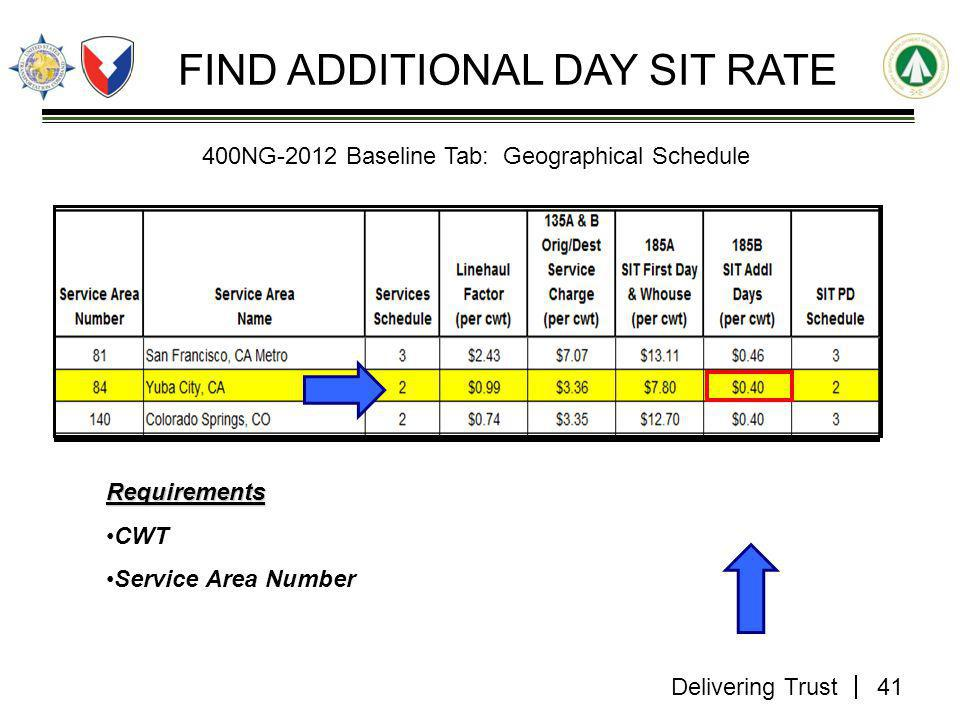 Delivering Trust FIND ADDITIONAL DAY SIT RATE Requirements CWT Service Area Number 41 400NG-2012 Baseline Tab: Geographical Schedule
