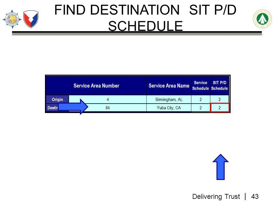 Delivering Trust FIND DESTINATION SIT P/D SCHEDULE 43