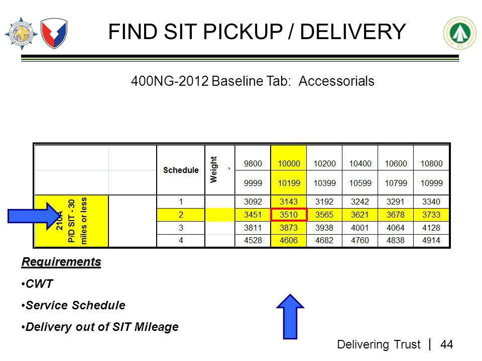 Delivering Trust FIND SIT PICKUP / DELIVERY 44 400NG-2012 Baseline Tab: Accessorials Requirements CWT Service Schedule Delivery out of SIT Mileage