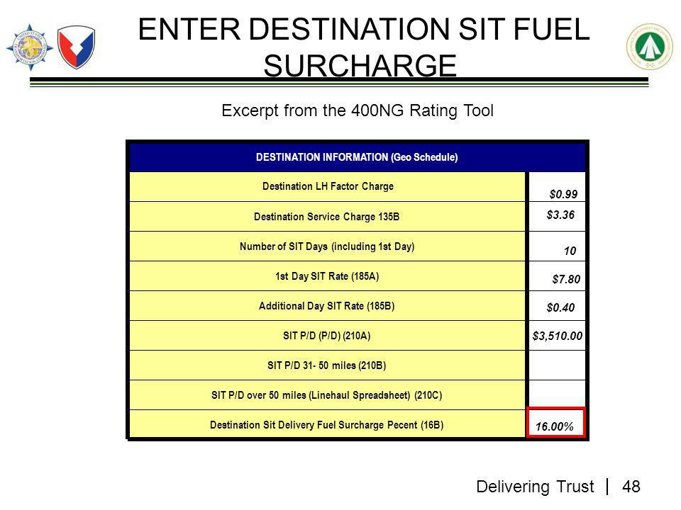 Delivering Trust ENTER DESTINATION SIT FUEL SURCHARGE Destination Sit Delivery Fuel Surcharge Pecent (16B) SIT P/D over 50 miles (Linehaul Spreadsheet) (210C) SIT P/D 31- 50 miles (210B) SIT P/D (P/D) (210A) Additional Day SIT Rate (185B) 1st Day SIT Rate (185A) Number of SIT Days (including 1st Day) Destination Service Charge 135B Destination LH Factor Charge DESTINATION INFORMATION (Geo Schedule) $0.99 48 $3.36 10 $7.80 $0.40 $3,510.00 16.00% Excerpt from the 400NG Rating Tool