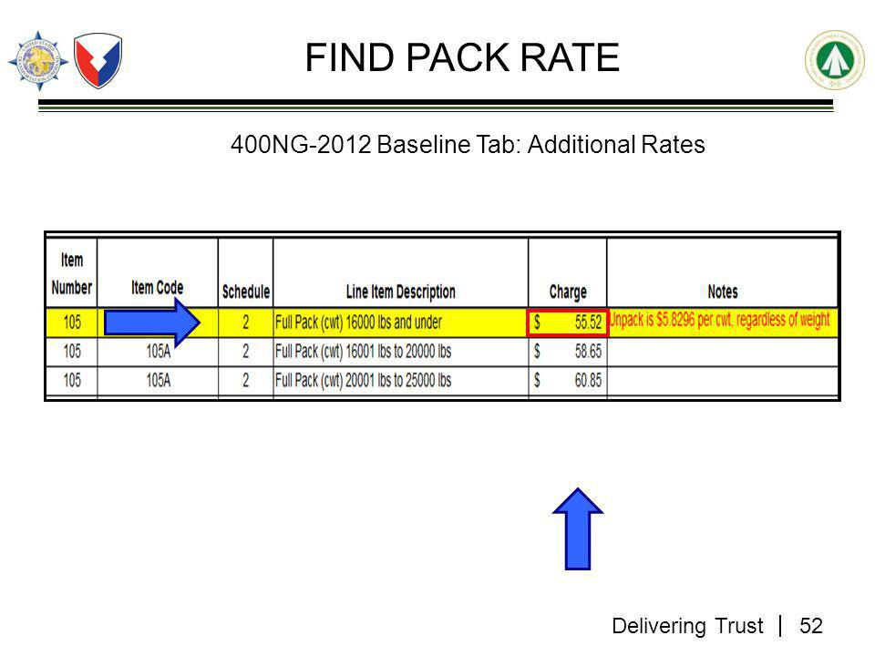 Delivering Trust FIND PACK RATE 52 400NG-2012 Baseline Tab: Additional Rates