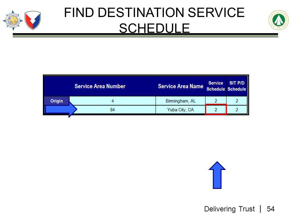 Delivering Trust FIND DESTINATION SERVICE SCHEDULE 54