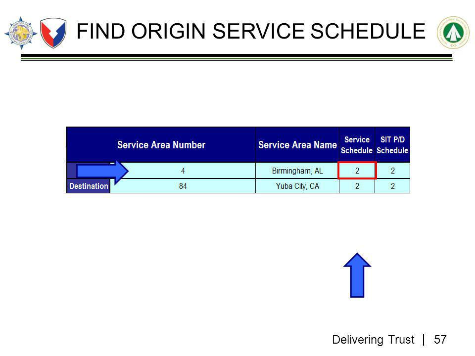 Delivering Trust FIND ORIGIN SERVICE SCHEDULE 57