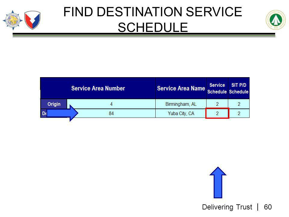 Delivering Trust FIND DESTINATION SERVICE SCHEDULE 60