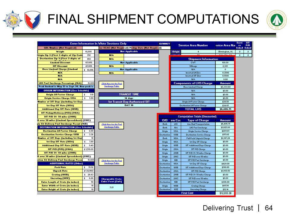 Delivering Trust FINAL SHIPMENT COMPUTATIONS 64
