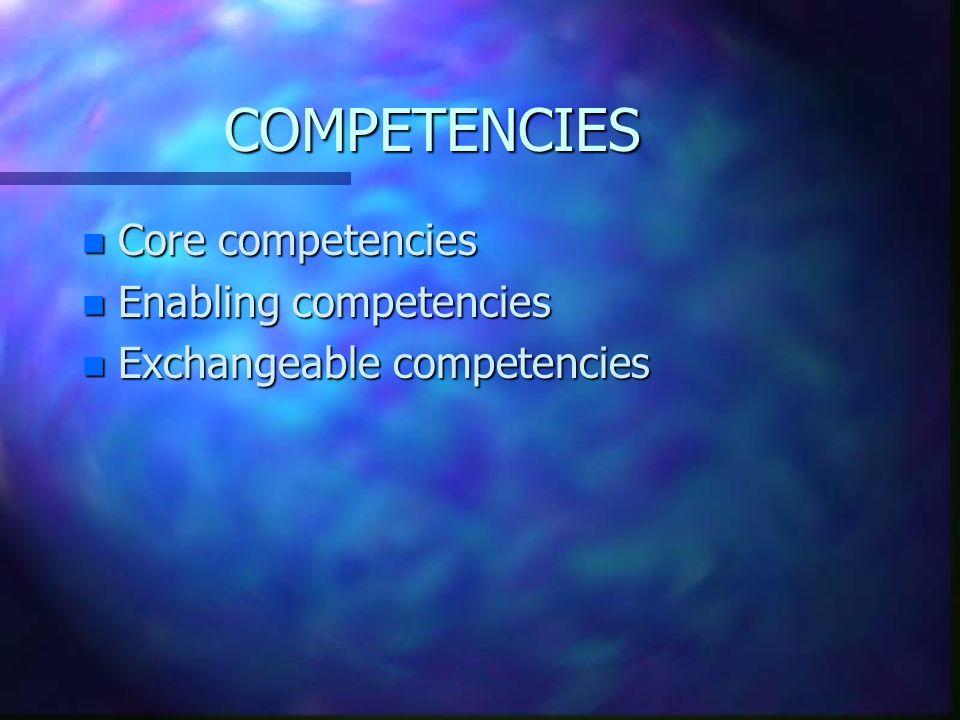COMPETENCIES n Core competencies n Enabling competencies n Exchangeable competencies
