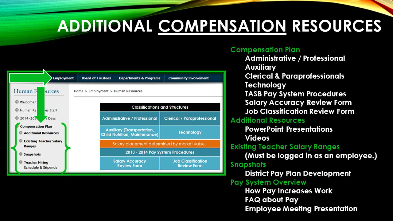 ADDITIONAL COMPENSATION RESOURCES Compensation Plan Administrative / Professional Auxiliary Clerical & Paraprofessionals Technology TASB Pay System Procedures Salary Accuracy Review Form Job Classification Review Form Additional Resources PowerPoint Presentations Videos Existing Teacher Salary Ranges (Must be logged in as an employee.) Snapshots District Pay Plan Development Pay System Overview How Pay Increases Work FAQ about Pay Employee Meeting Presentation