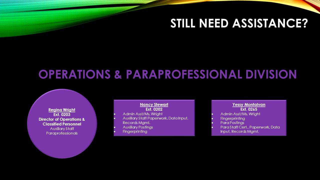 STILL NEED ASSISTANCE. OPERATIONS & PARAPROFESSIONAL DIVISION Yessy Montalvan Ext.