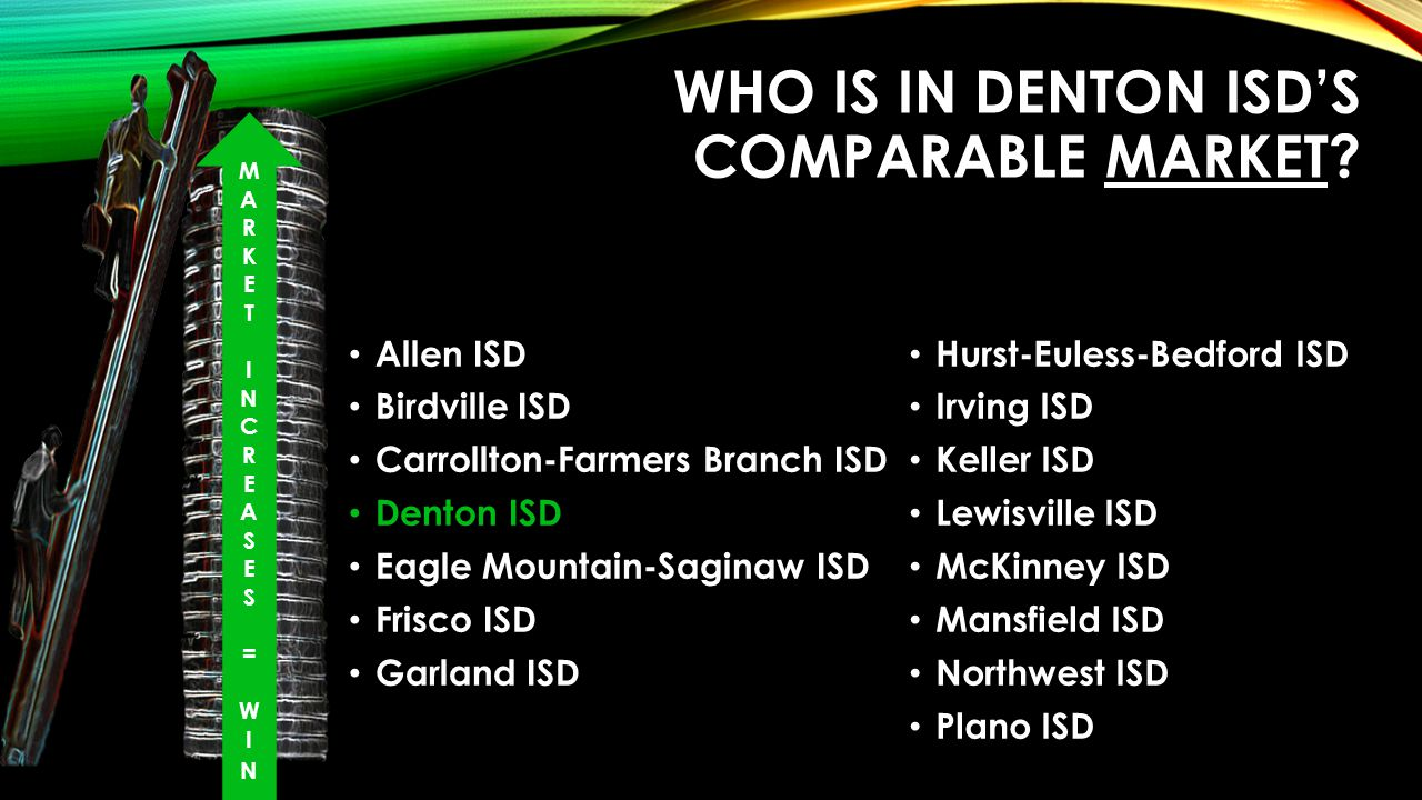 WHO IS IN DENTON ISD'S COMPARABLE MARKET.