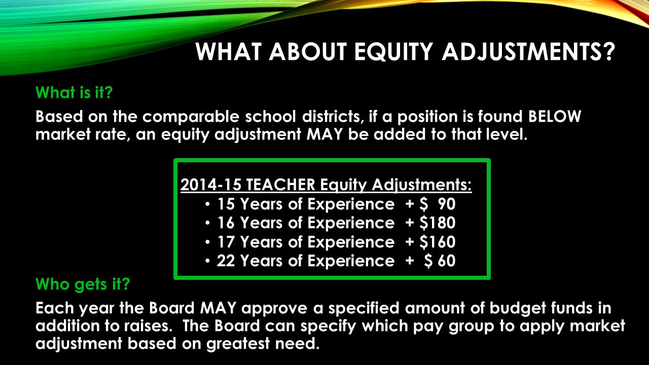 WHAT ABOUT EQUITY ADJUSTMENTS. What is it.