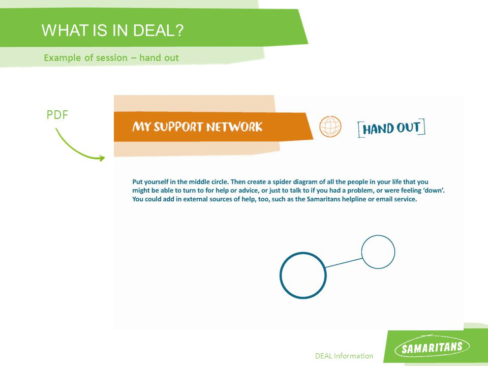 DEAL Information WHAT IS IN DEAL Example of session – hand out PDF